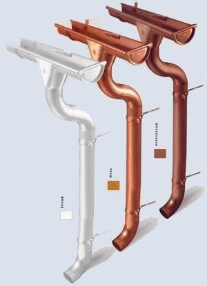 Водосточные системы Aquasystem