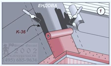 Устройство ендовы